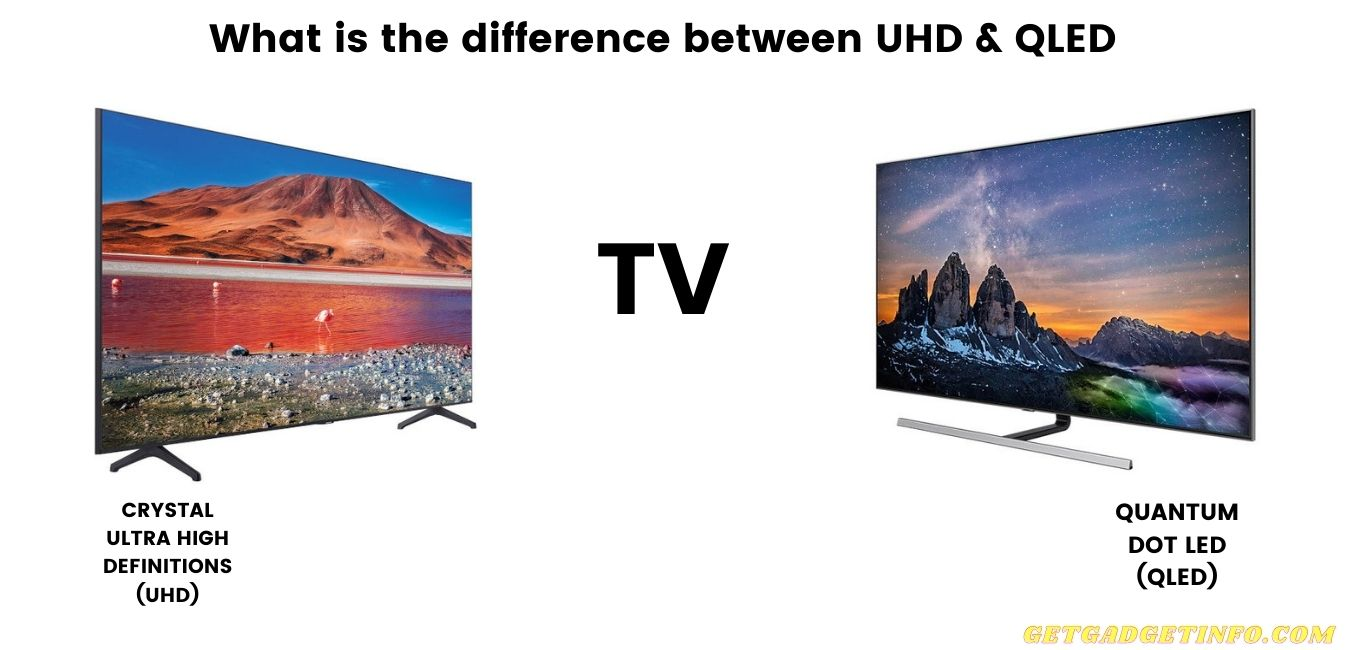 What is the difference between Crystal UHD and Q-LED?
